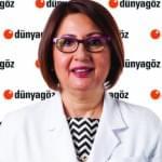 Op. Dr. Pervin Çınar