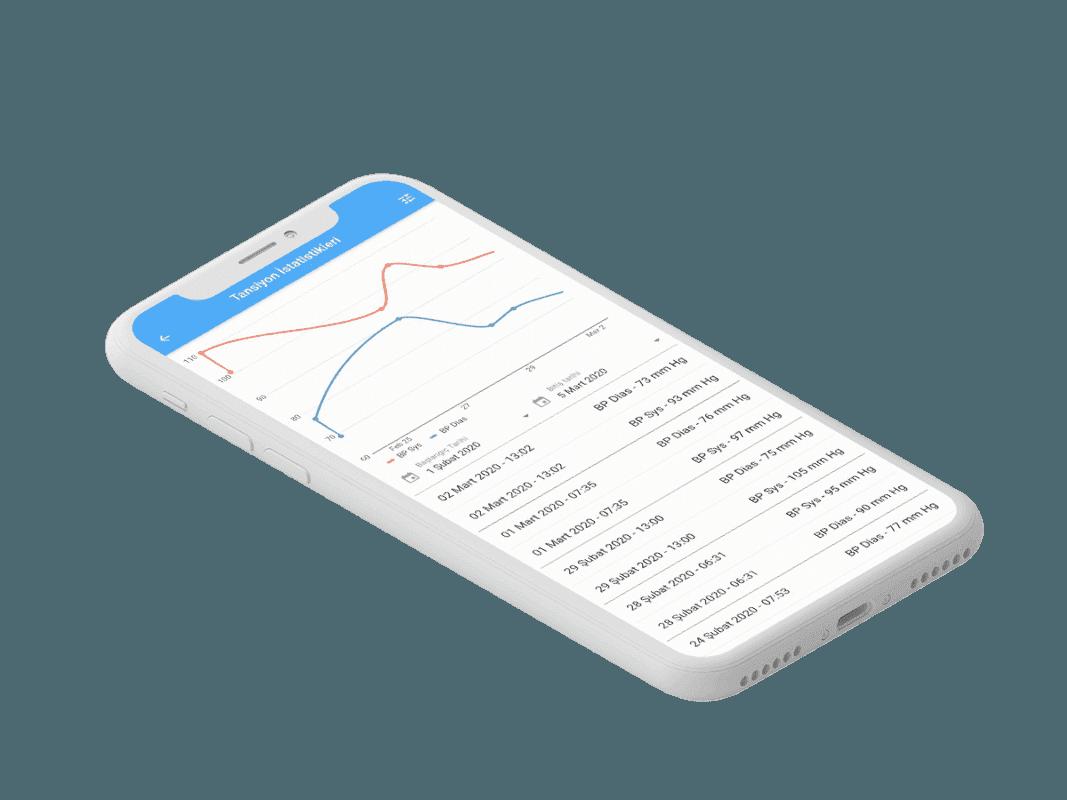Dakik App